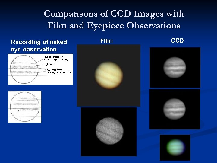 Comparisons of CCD Images with Film and Eyepiece Observations Recording of naked eye observation