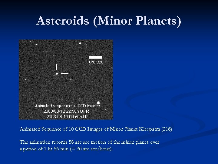 Asteroids (Minor Planets) Animated Sequence of 10 CCD Images of Minor Planet Kleopatra (216)