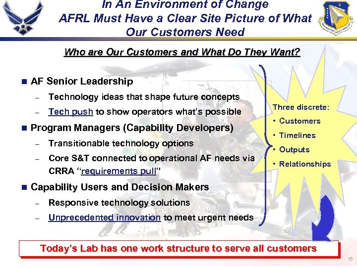 In An Environment of Change AFRL Must Have a Clear Site Picture of What