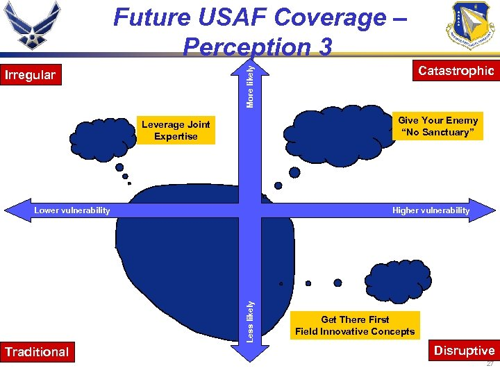 "Future USAF Coverage – Perception 3 Give Your Enemy ""No Sanctuary"" Leverage Joint Expertise"
