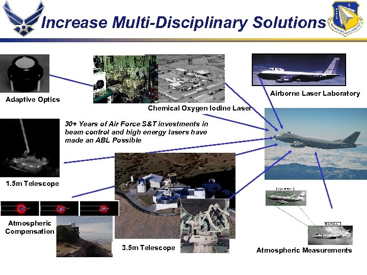 Increase Multi-Disciplinary Solutions Airborne Laser Laboratory Adaptive Optics Chemical Oxygen Iodine Laser 30+ Years