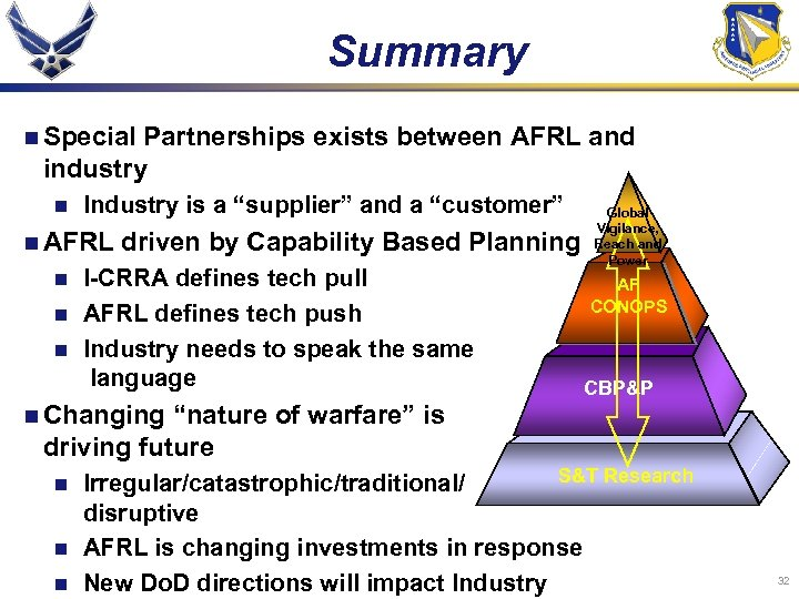"Summary n Special Partnerships exists between AFRL and industry n Industry is a ""supplier"""