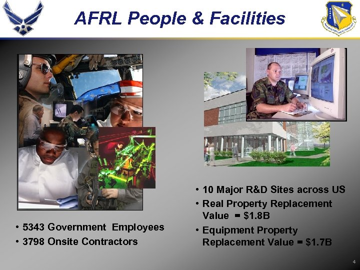AFRL People & Facilities • 5343 Government Employees • 3798 Onsite Contractors • 10