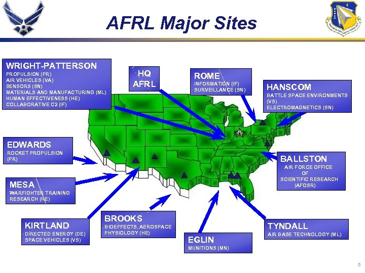 AFRL Major Sites WRIGHT-PATTERSON PROPULSION (PR) AIR VEHICLES (VA) SENSORS (SN) MATERIALS AND MANUFACTURING