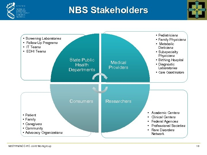 NBS Stakeholders • • State Public Health Departments Patient Family Caregivers Community Advocacy Organizations