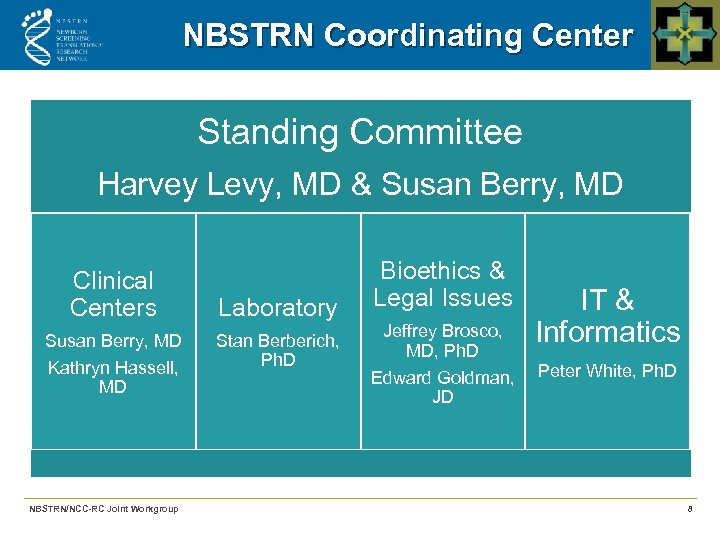 NBSTRN Coordinating Center Standing Committee Harvey Levy, MD & Susan Berry, MD Clinical Coordinating