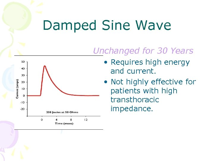 Damped Sine Wave Unchanged for 30 Years • Requires high energy and current. •