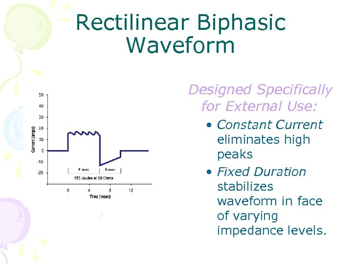 Rectilinear Biphasic Waveform Designed Specifically for External Use: • Constant Current eliminates high peaks
