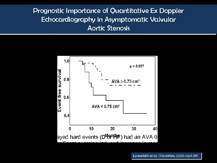 Prognostic Importance of Quantitative Ex Doppler Echocardiography in Asymptomatic Valvular Aortic Stenosis All patients