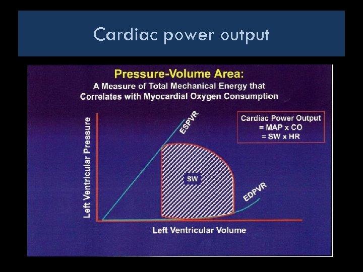 Cardiac power output