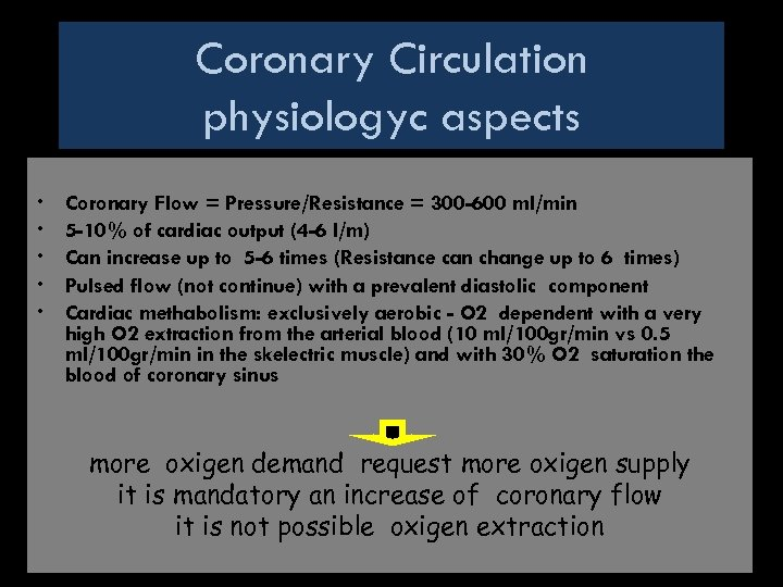 Coronary Circulation physiologyc aspects • • • Coronary Flow = Pressure/Resistance = 300 -600