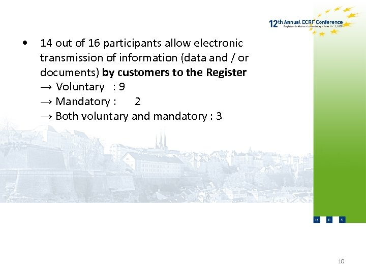 • 14 out of 16 participants allow electronic transmission of information (data and