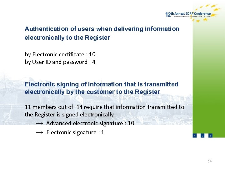 Authentication of users when delivering information electronically to the Register by Electronic certificate :