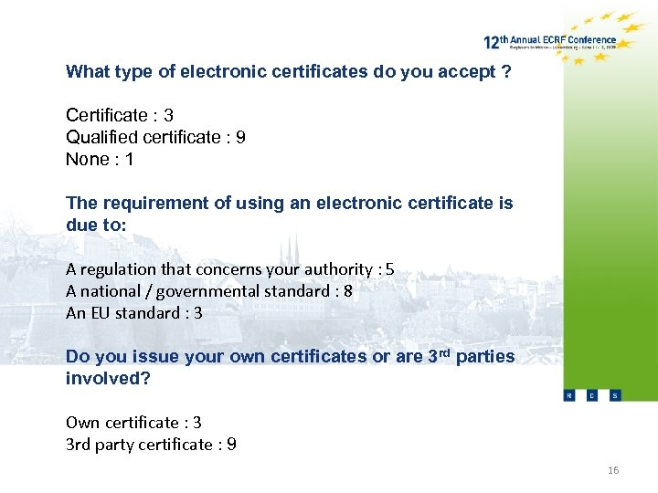 What type of electronic certificates do you accept ? Certificate : 3 Qualified certificate