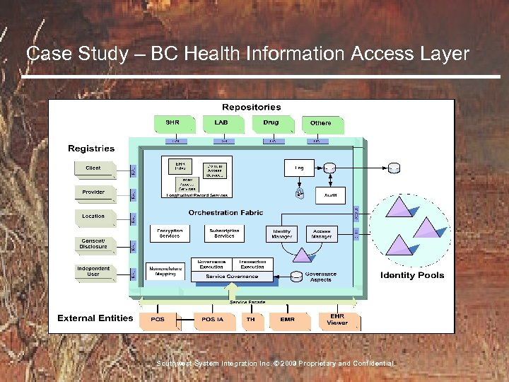 Case Study – BC Health Information Access Layer Southwest System Integration Inc. © 2009