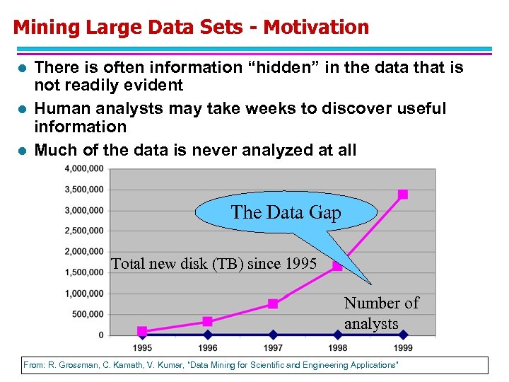 "Mining Large Data Sets - Motivation l l l There is often information ""hidden"""