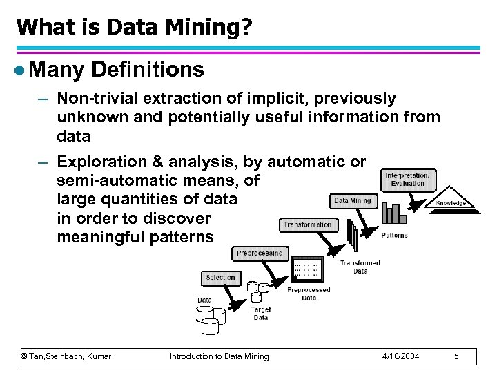 What is Data Mining? l Many Definitions – Non-trivial extraction of implicit, previously unknown
