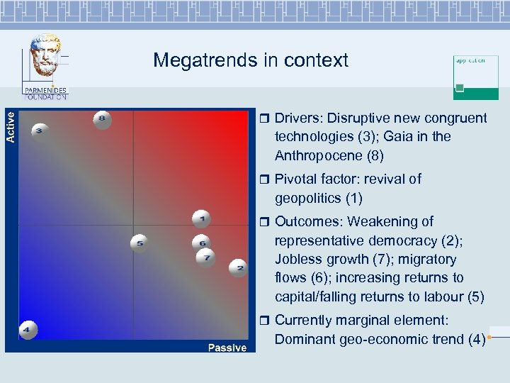 Megatrends in context r Drivers: Disruptive new congruent technologies (3); Gaia in the Anthropocene