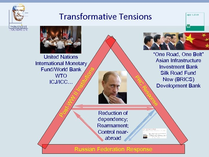 """Transformative Tensions """"One Road, One Belt"""" Asian Infrastructure Investment Bank Silk Road Fund New"""