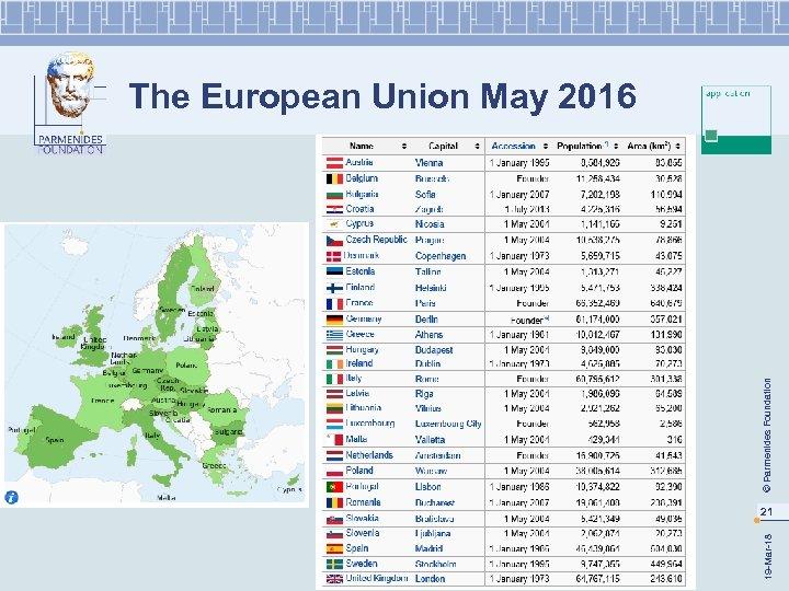 19 -Mar-18 © Parmenides Foundation The European Union May 2016 21