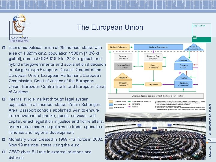 The European Union r Economic-political union of 28 member states with area of 4,