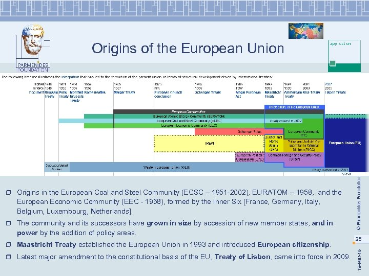 European Economic Community (EEC - 1958), formed by the Inner Six [France, Germany, Italy,