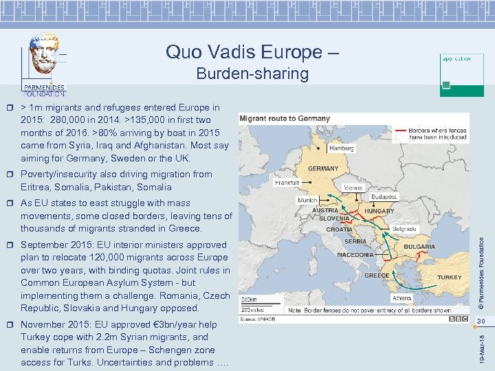 Quo Vadis Europe – Burden-sharing r > 1 m migrants and refugees entered Europe