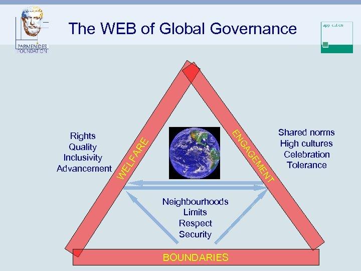 The WEB of Global Governance T W EN EL M GE FA GA RE