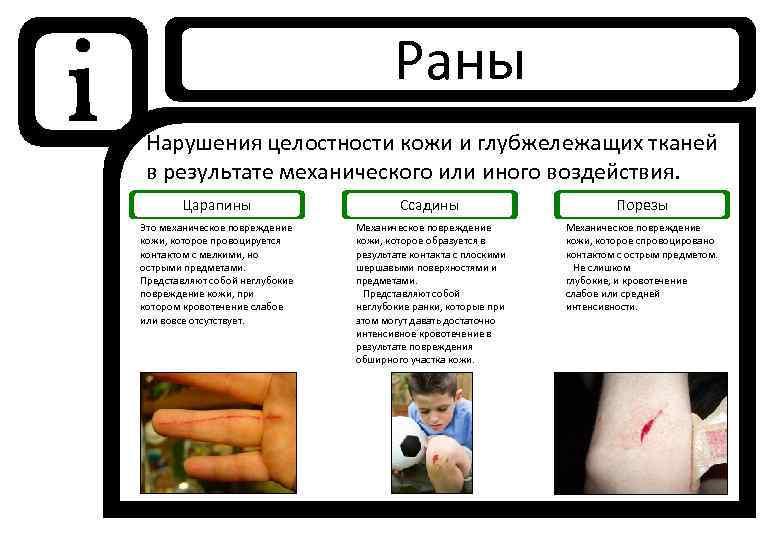 i Раны Нарушения целостности кожи и глубжележащих тканей в результате механического или иного воздействия.
