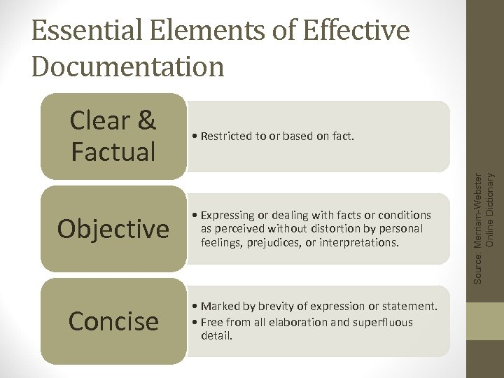 Essential Elements of Effective Documentation • Restricted to or based on fact. Objective •