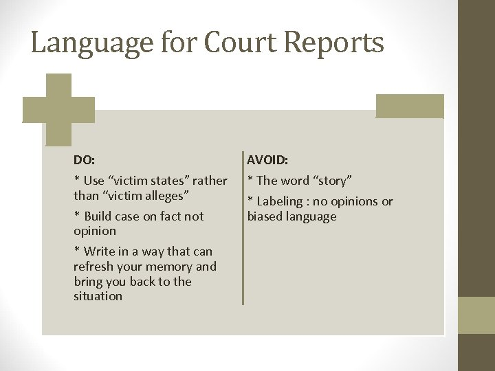 "Language for Court Reports DO: AVOID: * Use ""victim states"" rather than ""victim alleges"""
