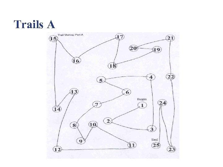 Trails A