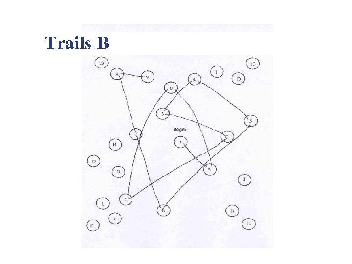 Trails B