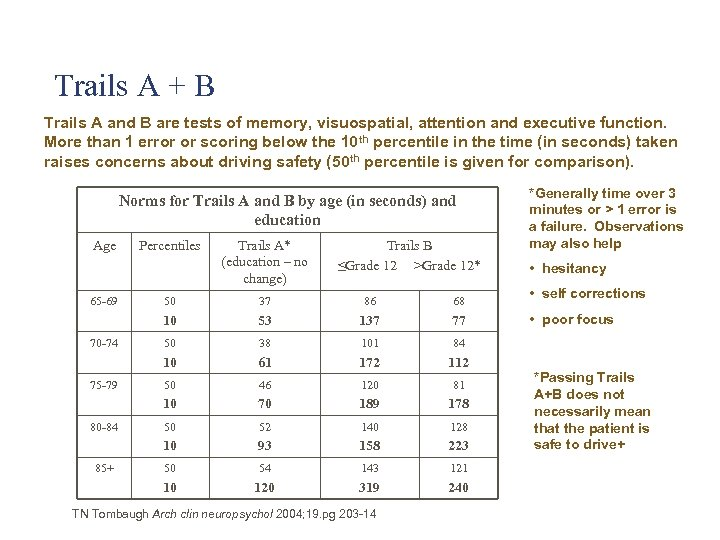 Trails A + B Trails A and B are tests of memory, visuospatial, attention
