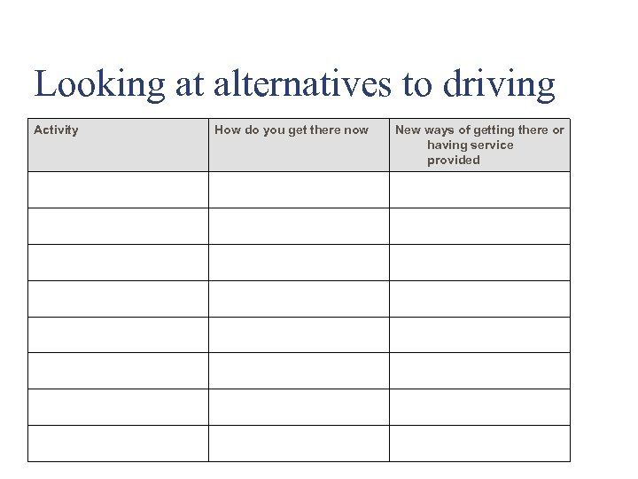Looking at alternatives to driving Activity How do you get there now New ways