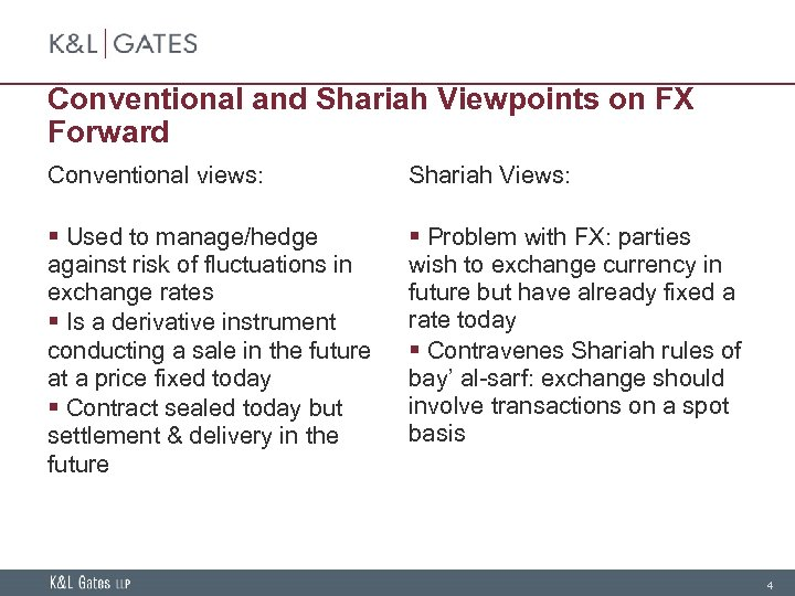 Conventional and Shariah Viewpoints on FX Forward Conventional views: Shariah Views: § Used to
