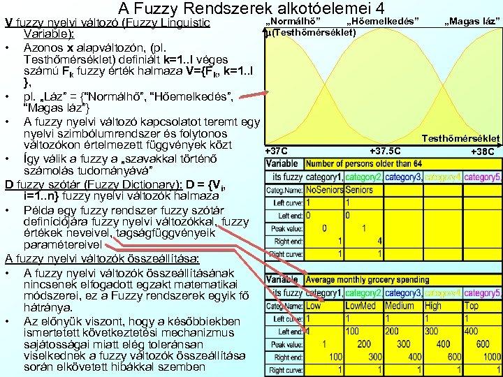 """A Fuzzy Rendszerek alkotóelemei 4 """"Normálhő"""" """"Magas láz"""" """"Hőemelkedés"""" V fuzzy nyelvi változó (Fuzzy"""