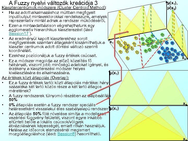 A Fuzzy nyelvi változók kreációja 3 Klasztercentrumok módszere (Cluster Centroid Method): • Ha az
