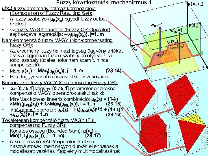 Fuzzy következtetési mechanizmus 1 m(xo) fuzzy eredmény halmaz kompozíciója (Composition of Fuzzy Resulting Set):