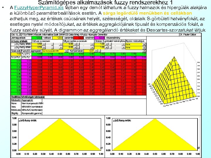 • Számítógépes alkalmazások fuzzy rendszerekhez 1 A Fuzzy. Hyper. Pyramid. xls fájlban egy