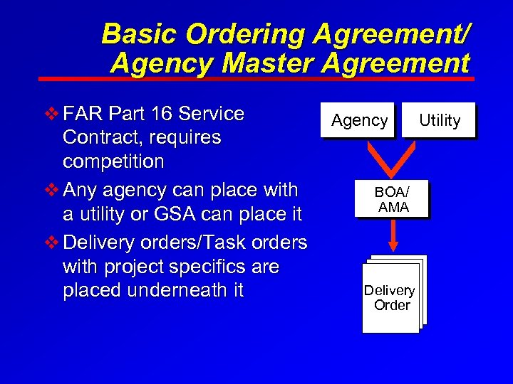 Basic Ordering Agreement/ Agency Master Agreement v FAR Part 16 Service Contract, requires competition