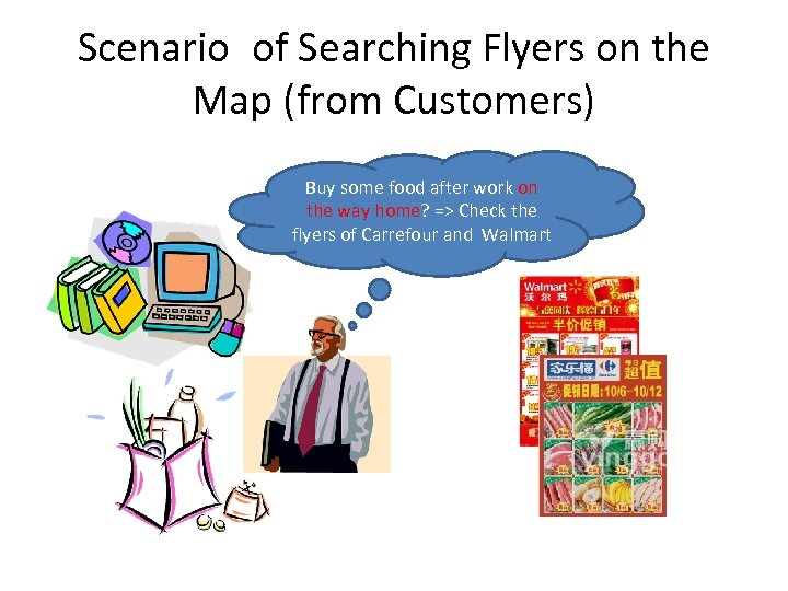 Scenario of Searching Flyers on the Map (from Customers) Buy some food after work