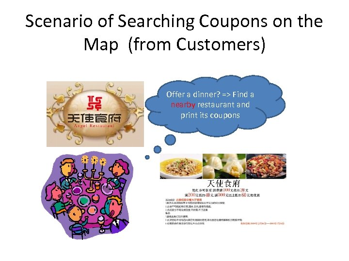 Scenario of Searching Coupons on the Map (from Customers) Offer a dinner? => Find