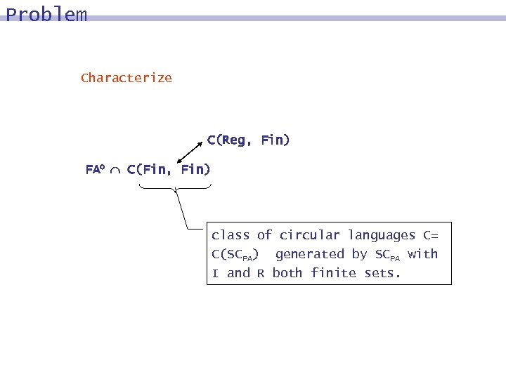Problem Characterize C(Reg, Fin) FAo C(Fin, Fin) class of circular languages C= C(SCPA) generated