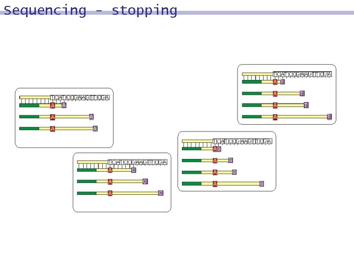 Sequencing - stopping
