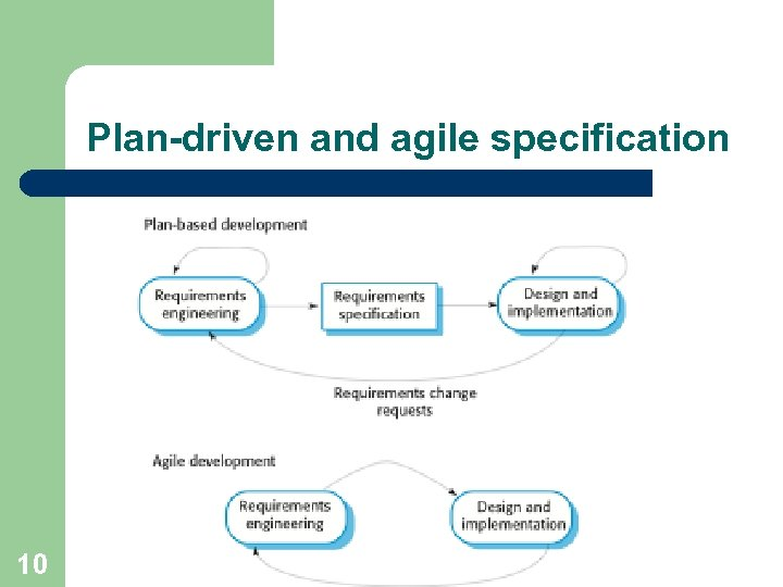 Plan-driven and agile specification 10