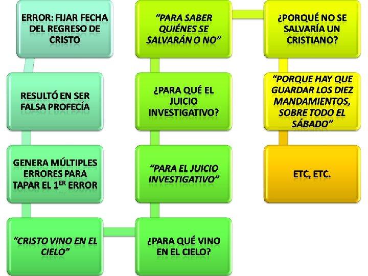 www. iglesiabiblicabautista. org