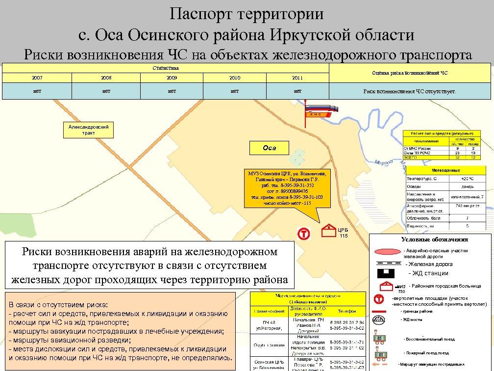 Паспорт территории с. Оса Осинского района Иркутской области Риски возникновения ЧС на автомобильном транспорте