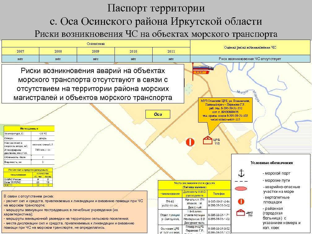 Паспорт территории с. Оса Осинского района Иркутской области Риски возникновения ЧС на объектах морского