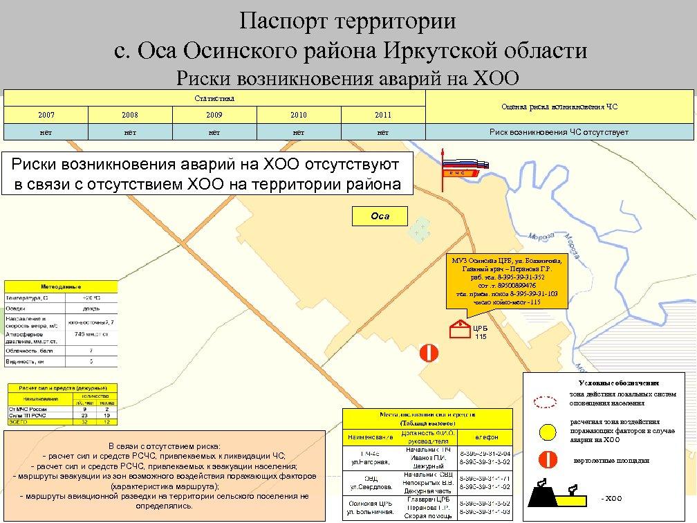 Паспорт территории с. Оса Осинского района Иркутской области Риски возникновения аварий на ХОО Статистика